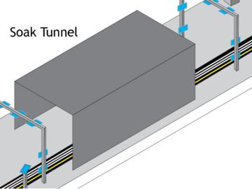 智能无线方案解决传统工厂漏水