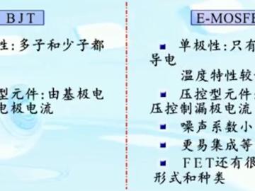 BJT和增强型MOSFET的区别和对比