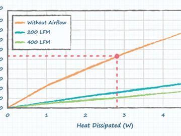 在电路设计中如何考虑到散热设计