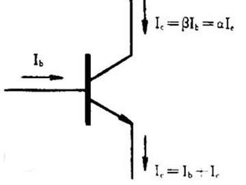 BJT三极管的特性