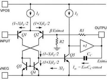 如何确定运算放大器的压摆率?