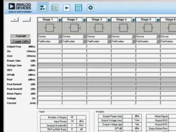 使用ADIsimRF模拟DAC教程