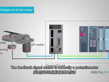 【基础课】伺服电机是如何实现精确控制的?