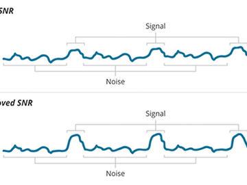 MEMS 麦克风波束成形电路该如何设计