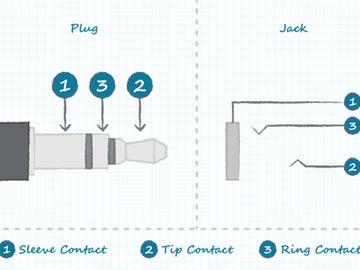 超实用的音频接口设计