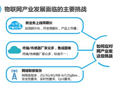 【实战课】华为IoT物联网平台(2)平台原理