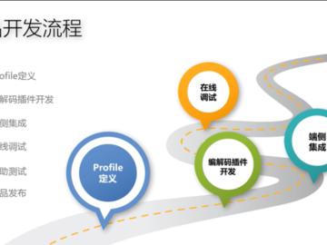 【实战课】华为IoT物联网平台(5)profile在线开发