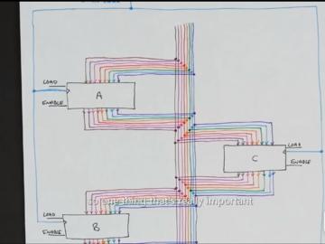 [系列教程]国外大神带你用面包板制作8-bit计算机(寄存器2)