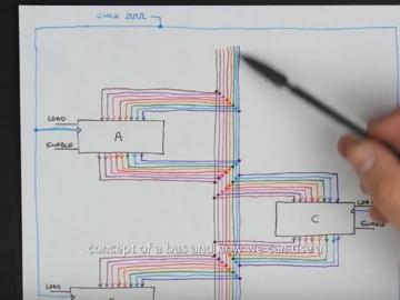 [系列教程]国外大神带你用面包板制作8-bit计算机(寄存器3)