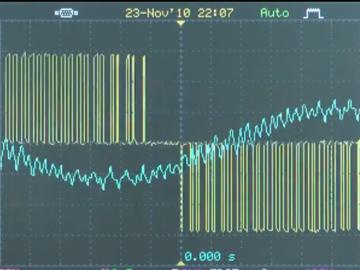 【教程】变压变频(VVVF)的感应电动机驱动