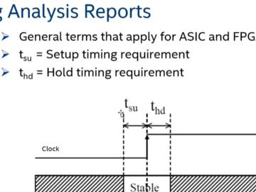【官方教程】FPGA如何解決時序混亂問題part1
