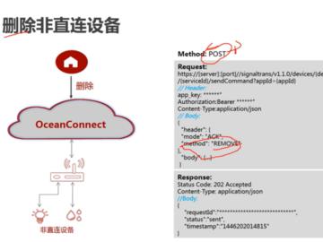 【实战课】华为IoT物联网平台(4)华为OceanConnect端到端开发