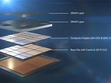 3D堆叠封装有助于散热,未来的新型封装形式