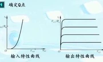 用图解法分析放大电路