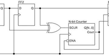 硬件设计:一技巧实现FPGA按键消抖电路设计