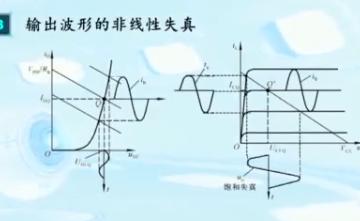 如何处理放大电路中的非线性失真