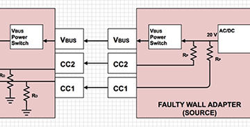 从树莓派4B的USB Type-C电路设计失误看该如何实现安全的Type-C电路方案