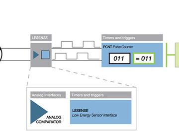 基于MCU+ADC的低能量传感器检测系统电路设计