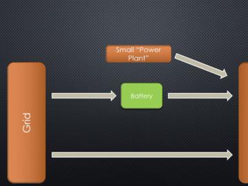 打造绿色世界,能量收集电路方案设计分析