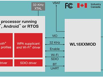 如何基于现有的WiFi模块进行快速的电路方案设计