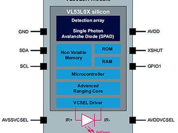 基于意法半导体VL53L0X ToF传感器电路设计