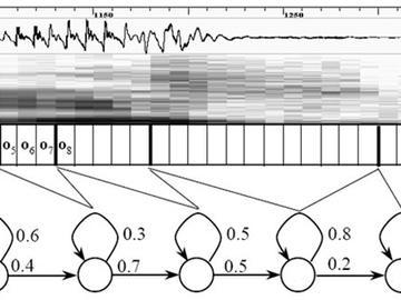 提高语音识别率:必须加入深度学习吗?