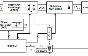 可编程开发板的强大之处:通过软件改变硬件电路设计
