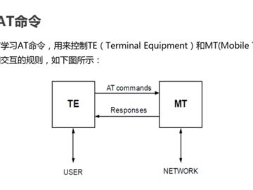 【实战课】华为IoT物联网平台(10)物联网常用AT指令