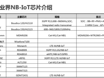 【实战课】华为IoT物联网平台(7)NB-IoT芯片与模组介绍