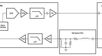应对恶劣通信环境:基于PLC技术的智能电网通信方案设计