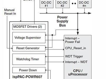 超越硬件电路设计,利用看门狗实现电路方案系统可靠