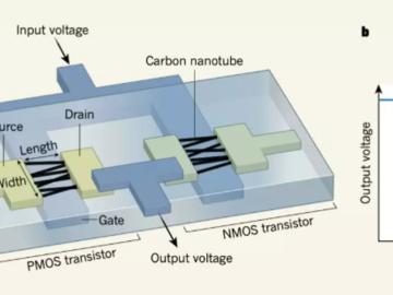 MIT打碎摩尔定律:基于碳纳米管的16位微处理器横空出世
