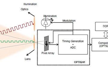 智能机器人:通过ToF 传感器电路设计实现立体视觉和深度感知