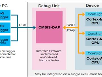 如何使用DAP仿真器下载程序