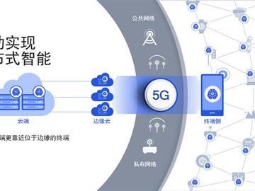 4萬億美元的人工智能產業,依托5G、AI,高通獨占鰲頭