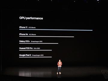 苹果A13处理器对比A12,CPU、GPU性能提升显著,默秒全友商处理器