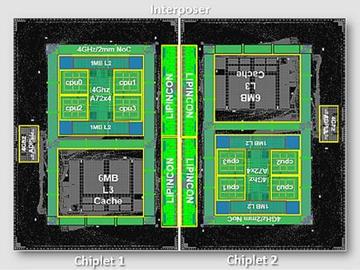 联合抗英特尔:台积电和ARM联合研发高性能7nm计算机芯片