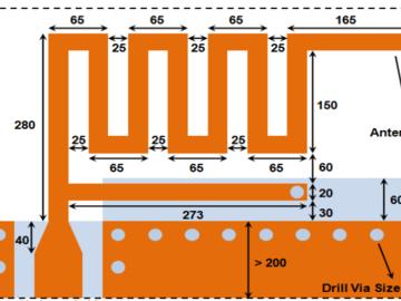 针对BLE的蛇形倒F PCB天线设计