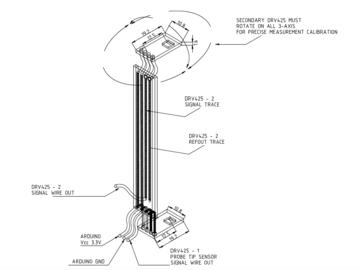 基于DRV425磁通门磁力计的电流探头,自己制造一个谁需要AIM TTI I-prober 520