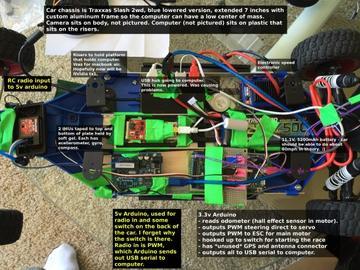 用MacBook Pro或者树莓派武装,构建基于TENSORFLOW的自动驾驶遥控车