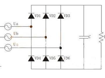 三相不控整流電路的PFC電路方案設計