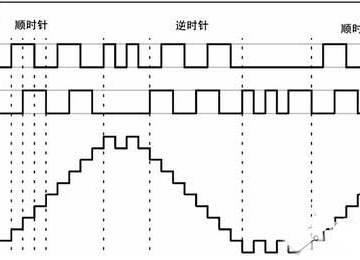 ESP所用传感器的接口技术电路解析