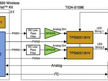 做好AC整流中的PFC有助于開發高效的物聯網照明電路方案