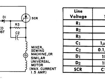 通用电机速度控制电路