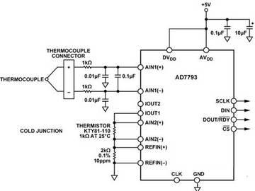 带冷结补偿的热电偶测量系统电路
