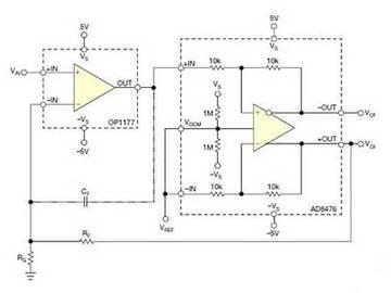 单端-差分转换电路设计中该注意什么?