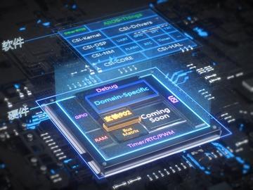 震撼!这是阿里给全世界的回答:正式开源RISC-V架构MCU芯片平台