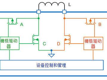 探讨DC/DC电压转换的通用工具的实现