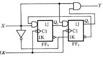 三种不同的时序逻辑电路解析