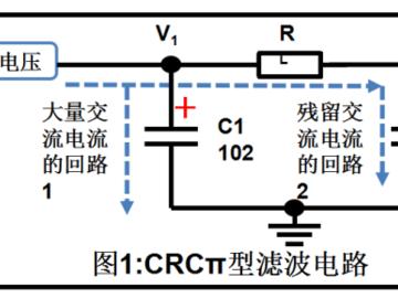 图文分析滤波器工作原理以及电路设计技巧